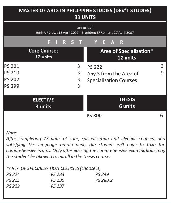 MA Programs: Philippine Studies